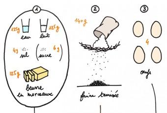 1411f_Pâte-a-choux_horiz