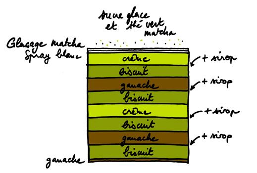 Opéra_matcha_dessin_350