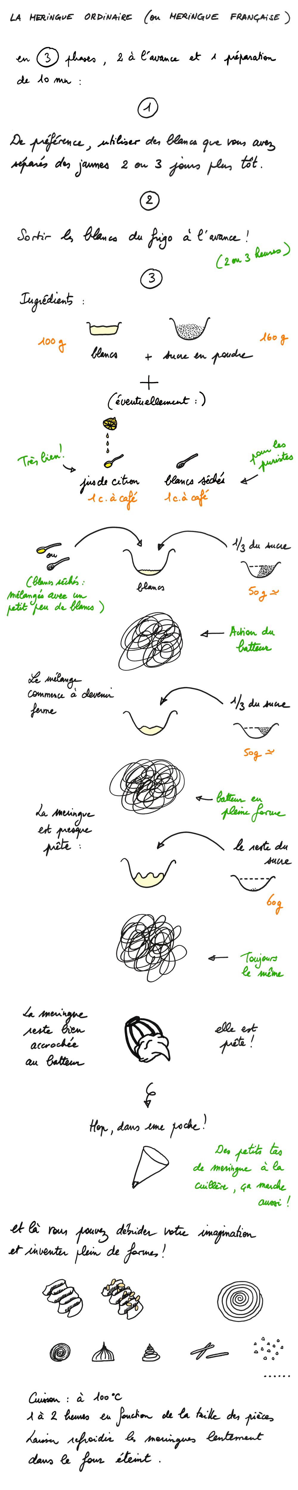 Meringue_française