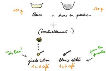 Meringue_française_vignette
